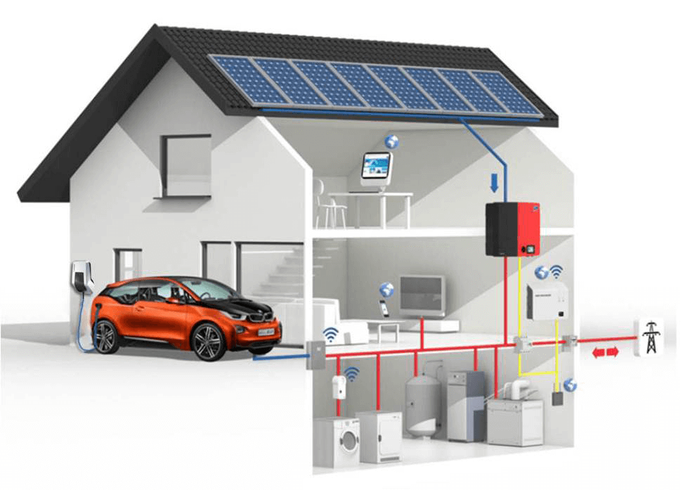 Electrical Vehicle Charging (EVC)
